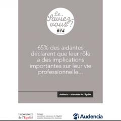 Le Saviez-vous ? 57% des aidants en France sont des femmes