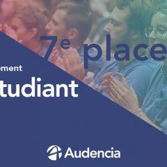 Audencia 7e du classement L'Étudiant