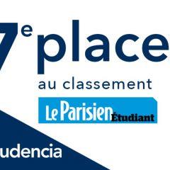 Audencia 7e au Palmarès 2020 du Parisien Etudiant