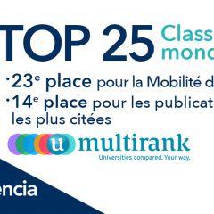 U-Multirank 2020 : Audencia dans deux top 25 mondiaux