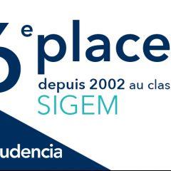 Audencia renforce sa 6e place au classement SIGEM