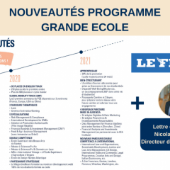 CSR in the 2021 innovations of the Grande Ecole Program