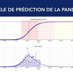 Audencia et l'Université Technique de Crète ont créé un outil pour prédire l'évolution de la pandémie en France