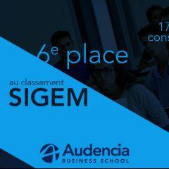 Audencia perpétue sa 6e place au classement SIGEM !